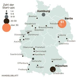 GULP_KI-Startups-Deutschland-Verteilung