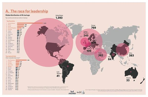 Global-Artificial-Intelligence-Landscape-Asgard-Capital